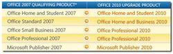 Office-2010-upgrade