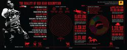 Red Dead Redemption - Statistiques