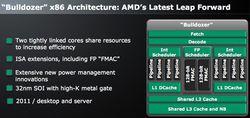 AMD Buldozer serveur pc