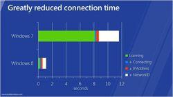 Windows-8-wifi-reconnexion