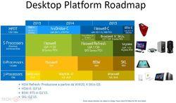 processeurs Intel Roadmap