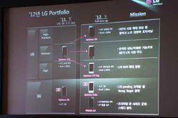 LG-D1L-smartphone