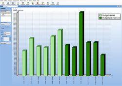 EBP Mon Budget Perso Gold 2011