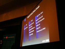 Activision Blizzard - Lineup Novembre 2009