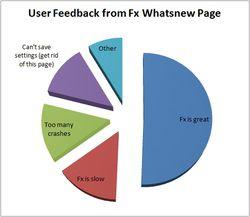 Firefox-whatsnew-chart