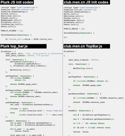 Plurk-code