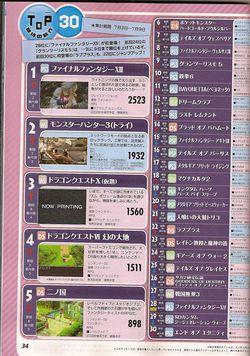 dragon-quest-x-wii-famitsu (1)