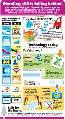 info_Windows_XP_Anniversary