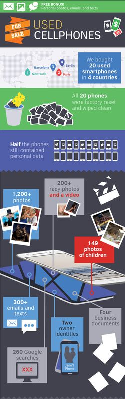 Avast mobile