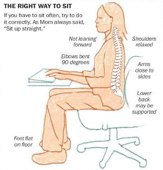 WSJ-bonne-position-assis