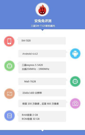 Samsung Galaxy Tab Pro 10 AnTuTu
