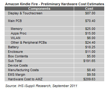 IHS iSuppli Kindle Fire