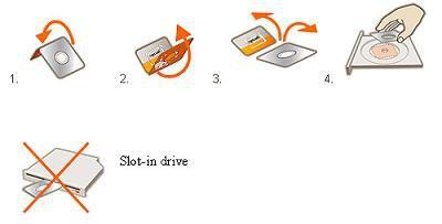Smart Video Card schema