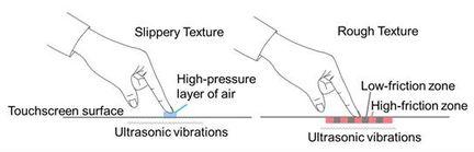 Fujitsu texture
