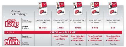 Virgin Mobile Very Much Long