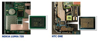 Nokia HTC micro MEMS plainte