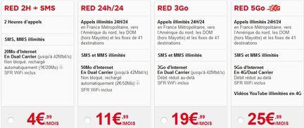 SFR RED 4G