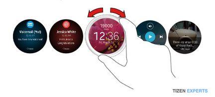 Samsung Gear Tizen