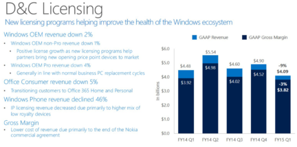 Microsoft-resultats-licences-Windows