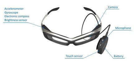 Sony SmartEyeGlass fonctionnalites