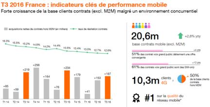 Orange-T3-2016-France-mobile