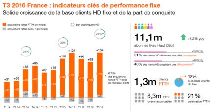 Orange-T3-2016-France-fixe-hd-thd