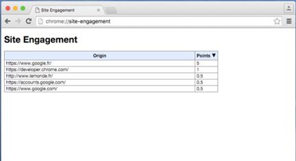 Chrome-score-engagement-site