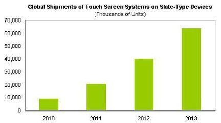 iSuppli ecrans tactiles tablettes