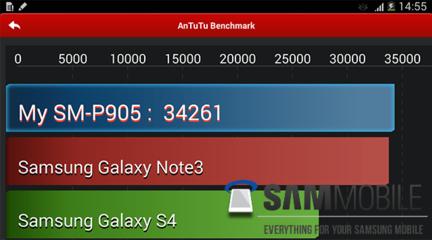 Samsung Galaxy note pro antutu