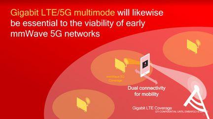 4G_LTE_Pro_5G_