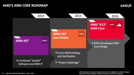 AMD K12 ARM