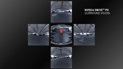 Nvidia surround vision