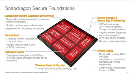 SnapDragon 625 securité
