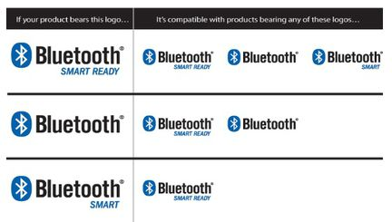 Bluetooth Smart Ready Compatibilité