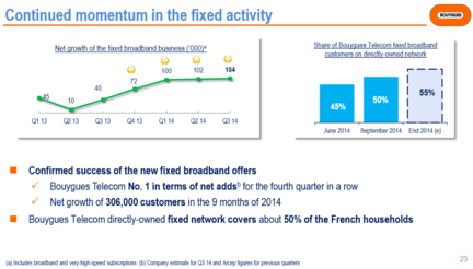 Bouygues-Telecom-T3-2014-fixe