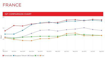 Netflix-debits-france-aout-2015-2
