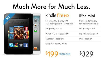 Kindle Fire HD iPad Mini