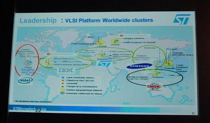 ST Technodays VLSI 02