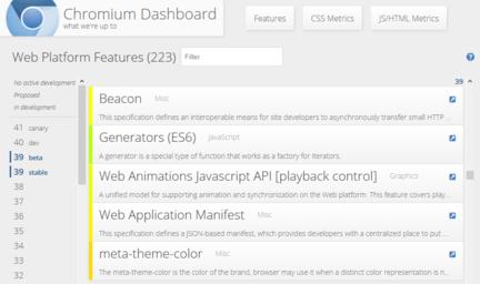 Chrome-39-developpeurs