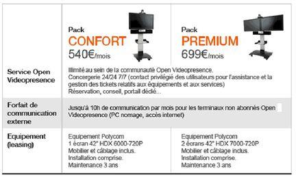 Open Videopresence Orange Business Services