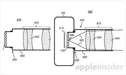 Apple APN plenoptique