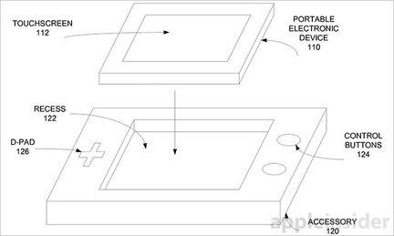 Apple brevet manette