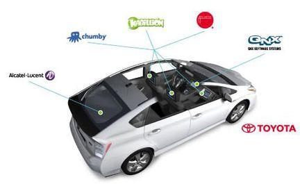 LTE Concept Car Toyota Prius