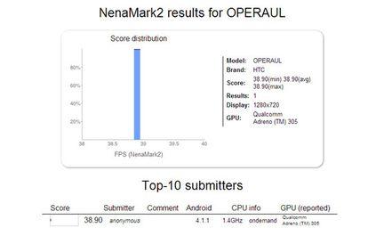 HTC Opera UL NenaMark