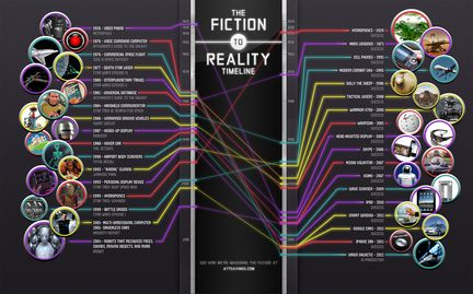 fiction-realite-infographie