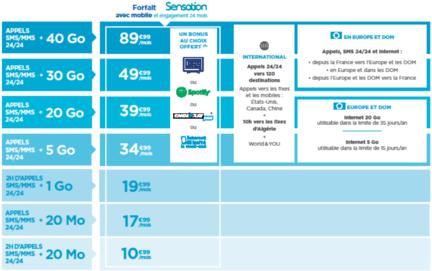 Bouygues-Telecom-nouvelle-gamme-Sensation
