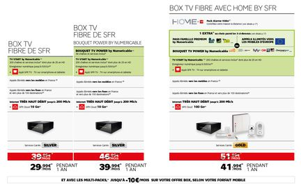 La-Box-TV-Fibre-SFR