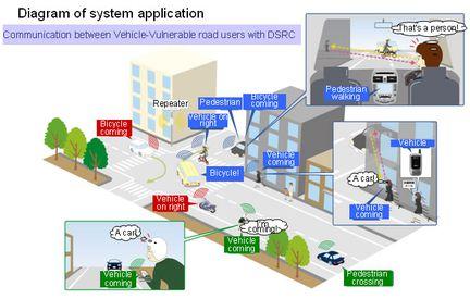 OKI DSRC schema
