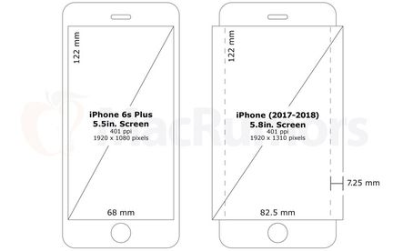 iPhone oled souple