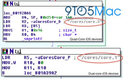 Apple A6 quadcore